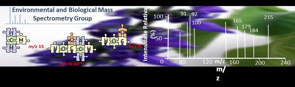 Environmental Biological Mass Spectrometry